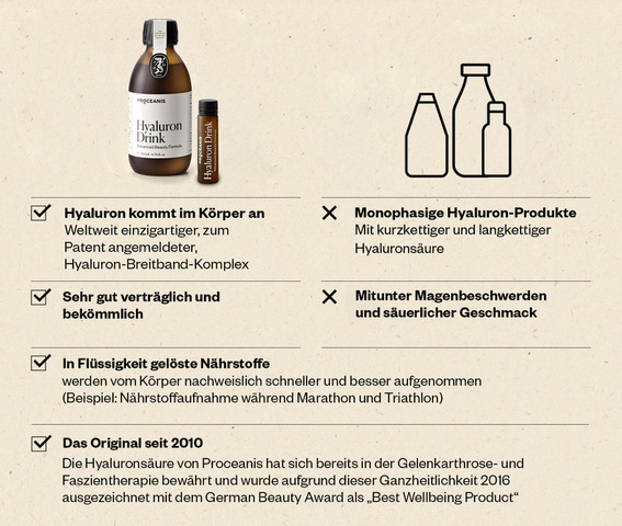 produktvergleich_hyaluron drink_proceanis.com
